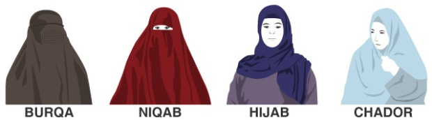 The various types of Islamic head coverings