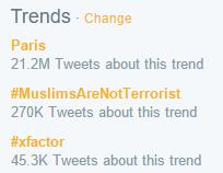 Twitter#MuslimsAreNotTerrorist